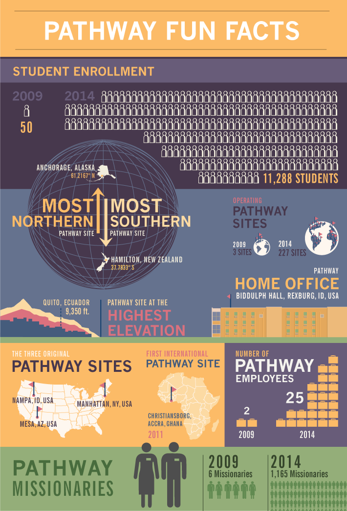 KeyFacts_infographic_WEB