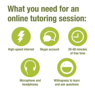 What you need for an online tutoring session